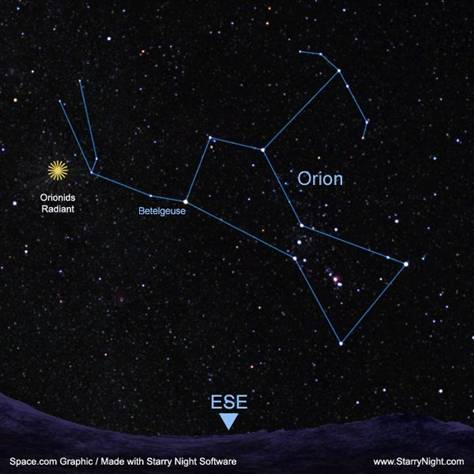101021-ns-orionids-hmed-709a_grid-6x2
